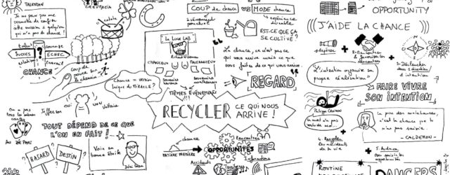 Sketchnote - conférence Yves de Montbron - Chance
